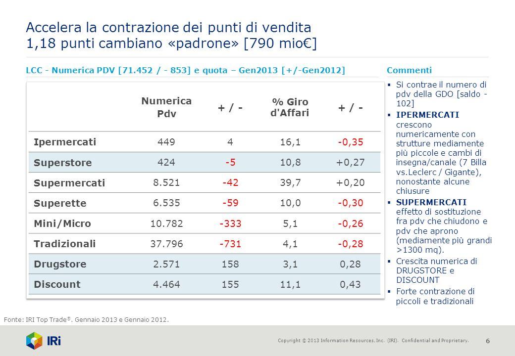 Accelera la contrazione dei punti di vendita 1,18 punti cambiano «padrone» [790 mio€]